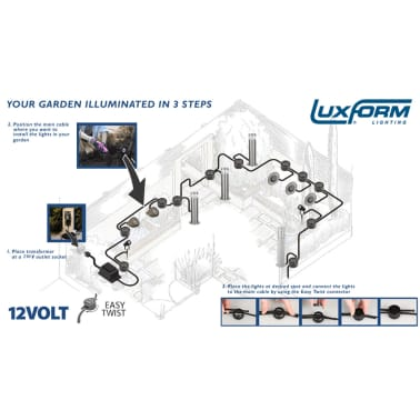 Luxform Sodo šviestuvas Adelaide, kompl., 3 vnt., 12 V, LED[5/7]