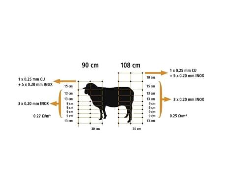 Kerbl Plasă pentru oi TitanNet, 108 cm, 27213[4/4]