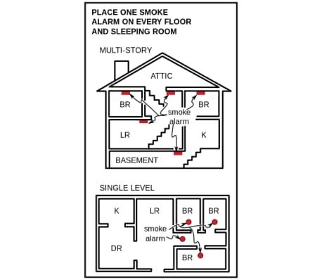 Dtecteur De Fume Photolectrique Pile Garantie 10 Ans[6/7]