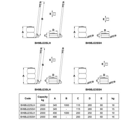 BAHCO 2-stopenjska pnevmatska dvigalka kratka 2000 kg BH9BJ22SSH[3/3]