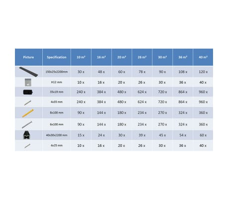 vidaXL WPC Decking Boards with Accessories 2 m² Anthracite[9/9]