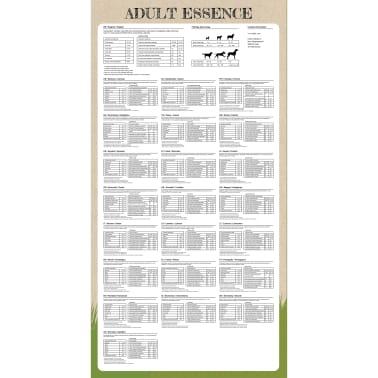 vidaXL suņu sausā barība, Adult Essence Beef, Premium, 15 kg[7/9]