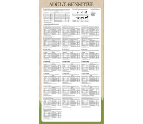 vidaXL Premium-Trockenhundefutter Adult Sensitive Lamb & Rice 15 kg[7/9]
