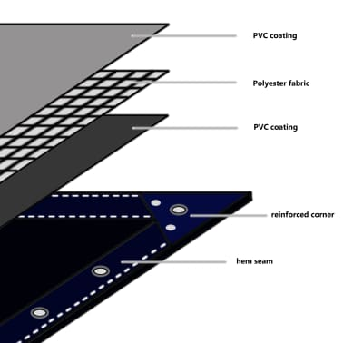 vidaXL Bâche 650 g / m² 3 x 3 m Bleu[5/5]