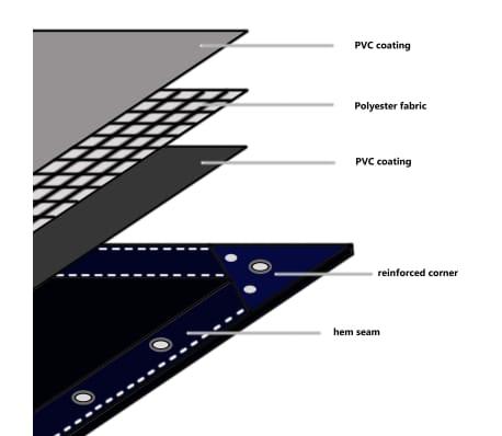 vidaXL Bâche 650 g / m² 4 x 4 m Bleu[5/5]