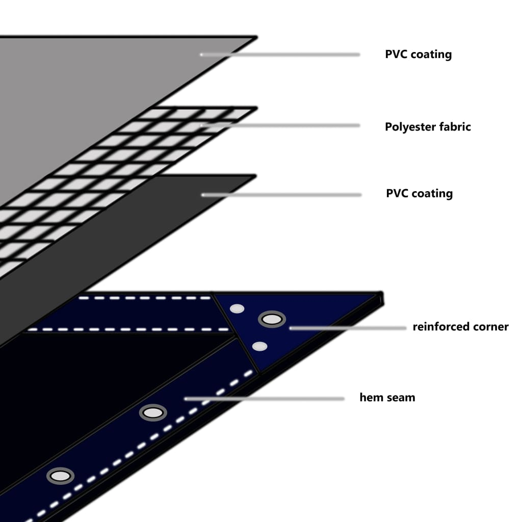 vidaXL Dekzeil 650 g/m² 4x7 m wit