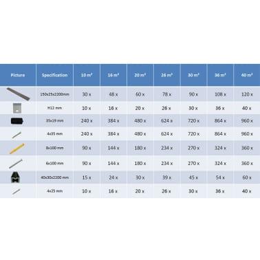 vidaXL Panneaux de terrasse creux WPC 16 m² 2,2 m Marron foncé[10/10]