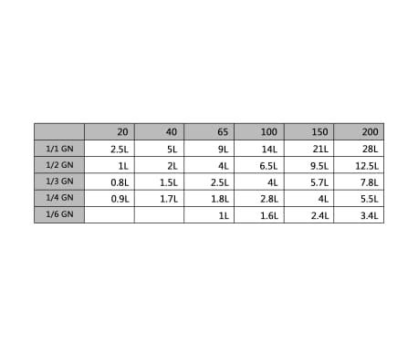vidaXL Tace gastronomiczne, 4 szt., GN 1/2, 65 mm, stal nierdzewna[10/10]