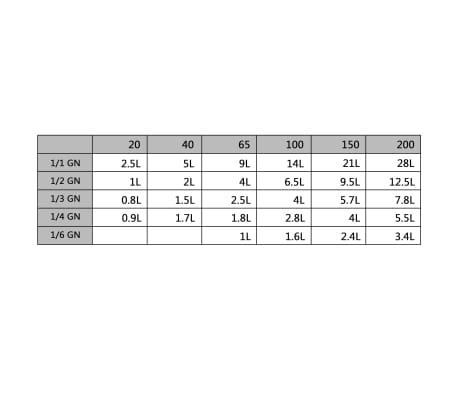 vidaXL Maisto gaminimo indai, 8vnt., GN 1/6, 200mm, nerūd. plien.[10/10]