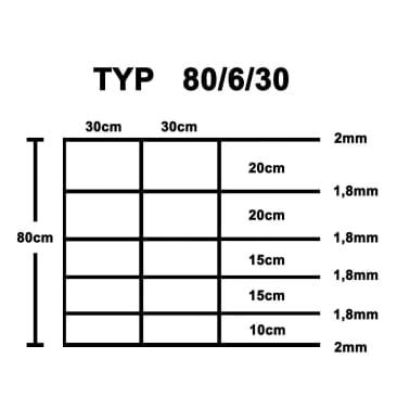 Clôture galvanisé avec poteaux 50 m 80/6/30[8/8]