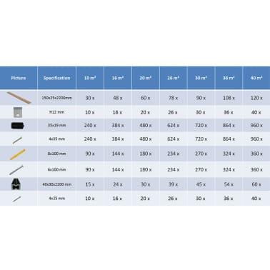 vidaXL WPC golvplattor med tillbehör 40 m² 2,2 m grå[9/9]