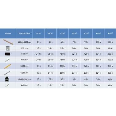 vidaXL WPC golvplattor med tillbehör 10 m² 2,2 m brun[9/9]