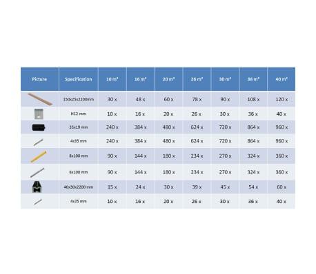 vidaXL WPC golvplattor med tillbehör 26 m² 2,2 m brun[9/9]