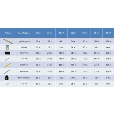 vidaXL WPC golvplattor med tillbehör 40 m² 2,2 m brun[9/9]