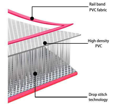 "vidaXL Inflatable Gymnastics Mat with Pump 157.4""x39.3""x3.9"" PVC Pink[12/14]"