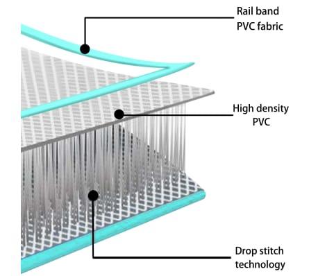 vidaXL Gymnastiekmat met pomp opblaasbaar 400x100x10 cm PVC groen[12/14]