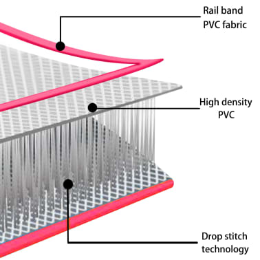 vidaXL Saltea gimnastică gonflabilă cu pompă roz 700x100x10cm PVC[12/14]