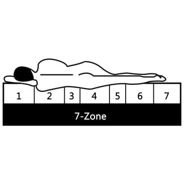 vidaXL Čiužinys, 120x200cm, 7 zonų, spyruoklės, 20 cm, H2[9/10]