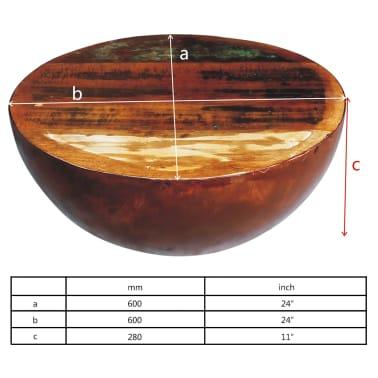 fine grained image categorization dcQ6iK