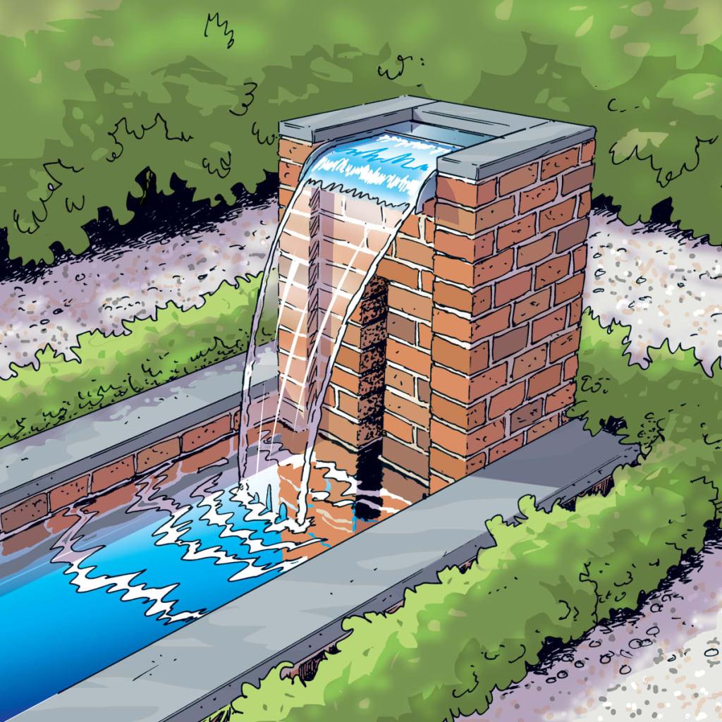 Der ubbink nevada wasserfall 60 cm edelstahl mit led for Ubbink wasserfall einbauanleitung