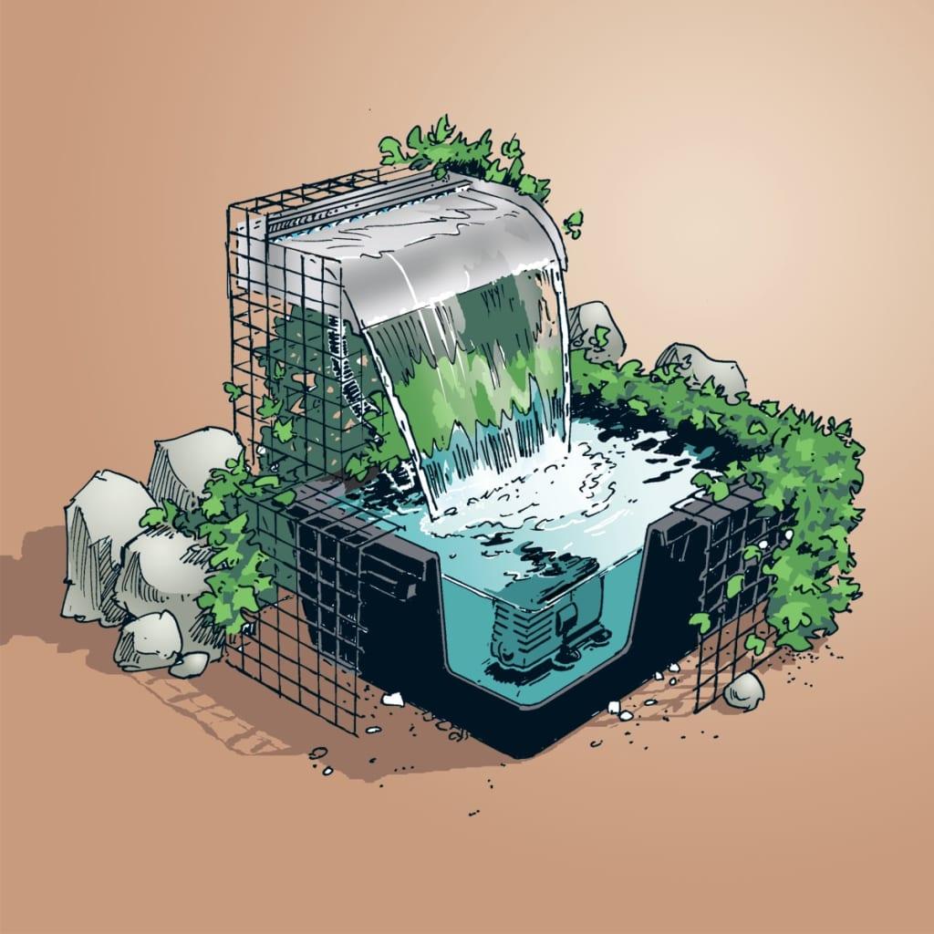 Ubbink vattenfall niagara rostfritt st l led 13x60x33cm for Fontaine de jardin niagara