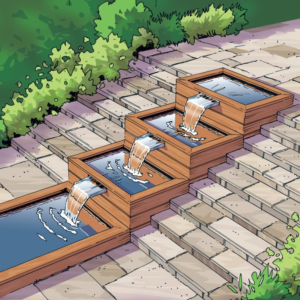 Articoli per lama cascata acciaio per laghi da giardino for Cascate e laghetti da giardino