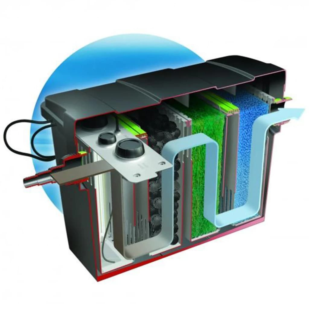 Velda multi chamber filter giant biofill xl set 12000 for Multi chamber filter systems for ponds
