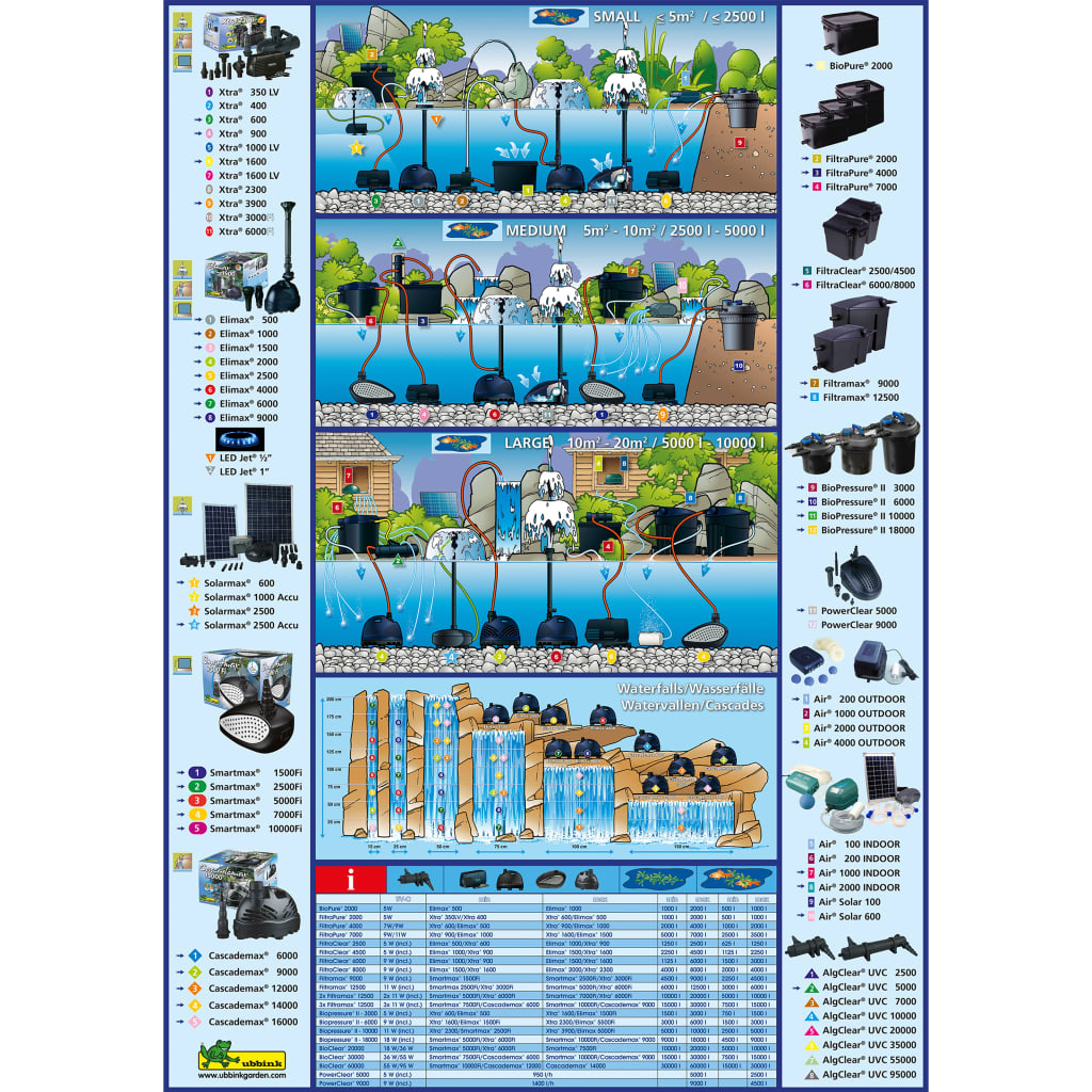 la boutique en ligne ubbink filtre de bassin filtrapure 4000 4000 l noir 1355967. Black Bedroom Furniture Sets. Home Design Ideas