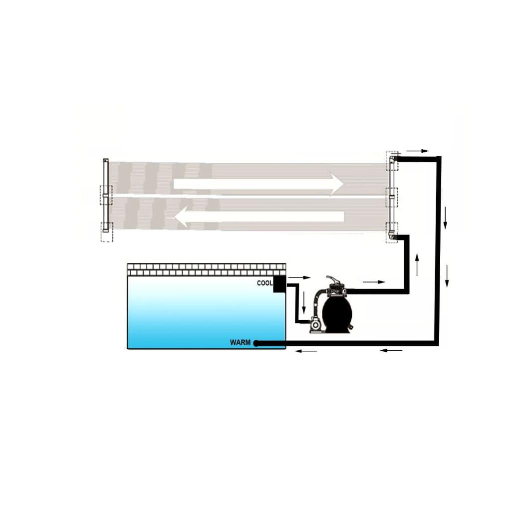 Acheter chauffage solaire pour piscine pvc pas cher for Chauffage solaire piscine