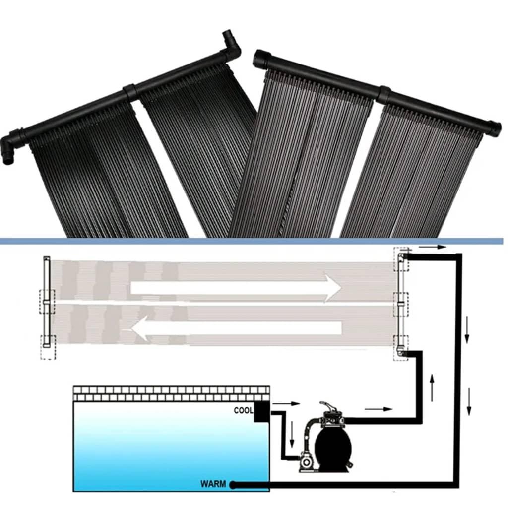 Vidaxl Co Uk Solar Pool Heater Panel