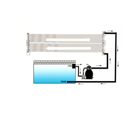 Chauffage solaire pour piscine pvc for Chauffage piscine solde