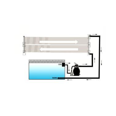 la boutique en ligne chauffage solaire pour piscine pvc. Black Bedroom Furniture Sets. Home Design Ideas